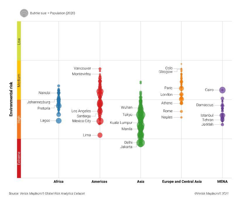 Aziatische steden lopen hoogste klimaatrisico